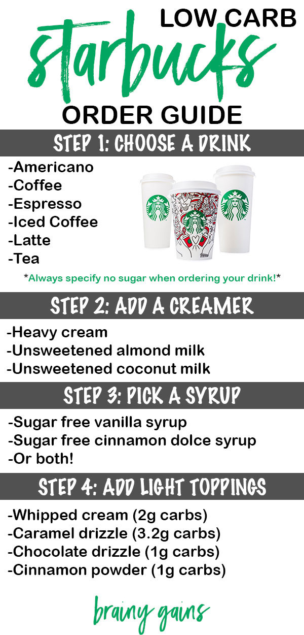 Just because you started the keto diet doesn't mean you have to give up your favorite Starbucks drinks. This guide will show you how to craft your own low carb Starbucks drink that tastes AMAZING and won't kick you out of ketosis.